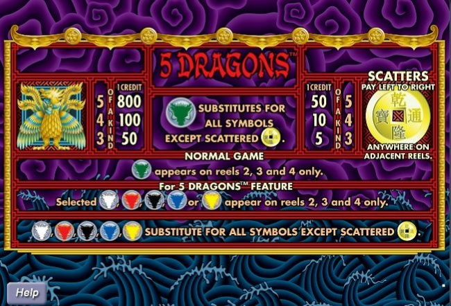5 dragon Symbols and Bet Range
