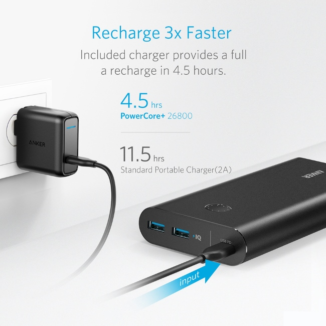 Anker-PowerCore-26800-PD-battery-pack