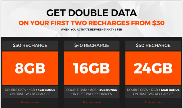 Boost Mobile- Data Plans