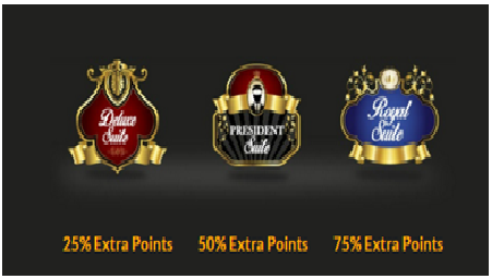 Casino Cruise Android Loyalty Points