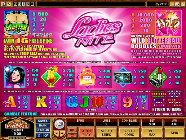 Ladies Nite Game Features