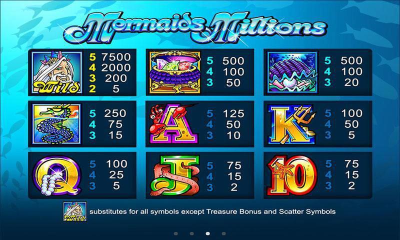 Mermaid Millions Bonus