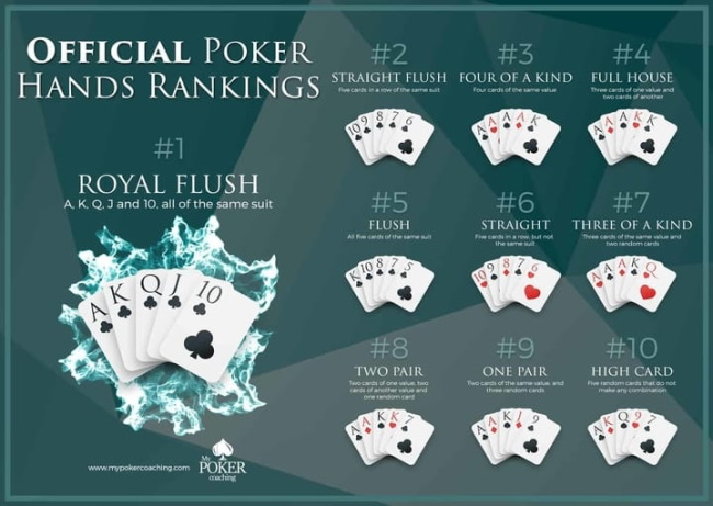 Pai Gow Poker offers one of the lowest house edge rates