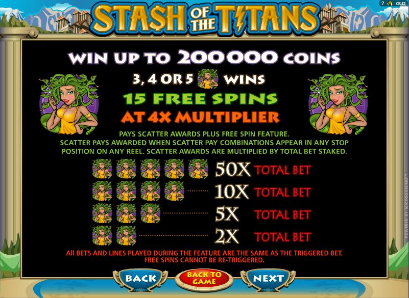 Stash of the Titans Games Feature